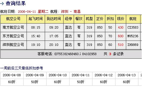 请问深圳到南昌的机票现在多少钱啊?打折吗?