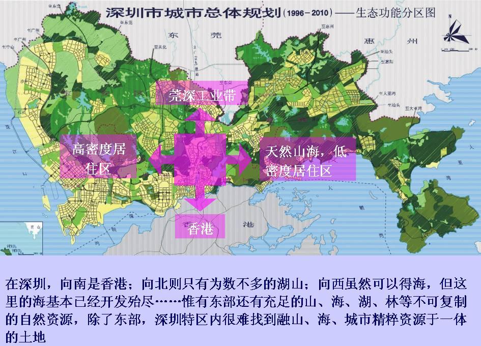 深圳市城市总体规划(1996-2010)生态功能