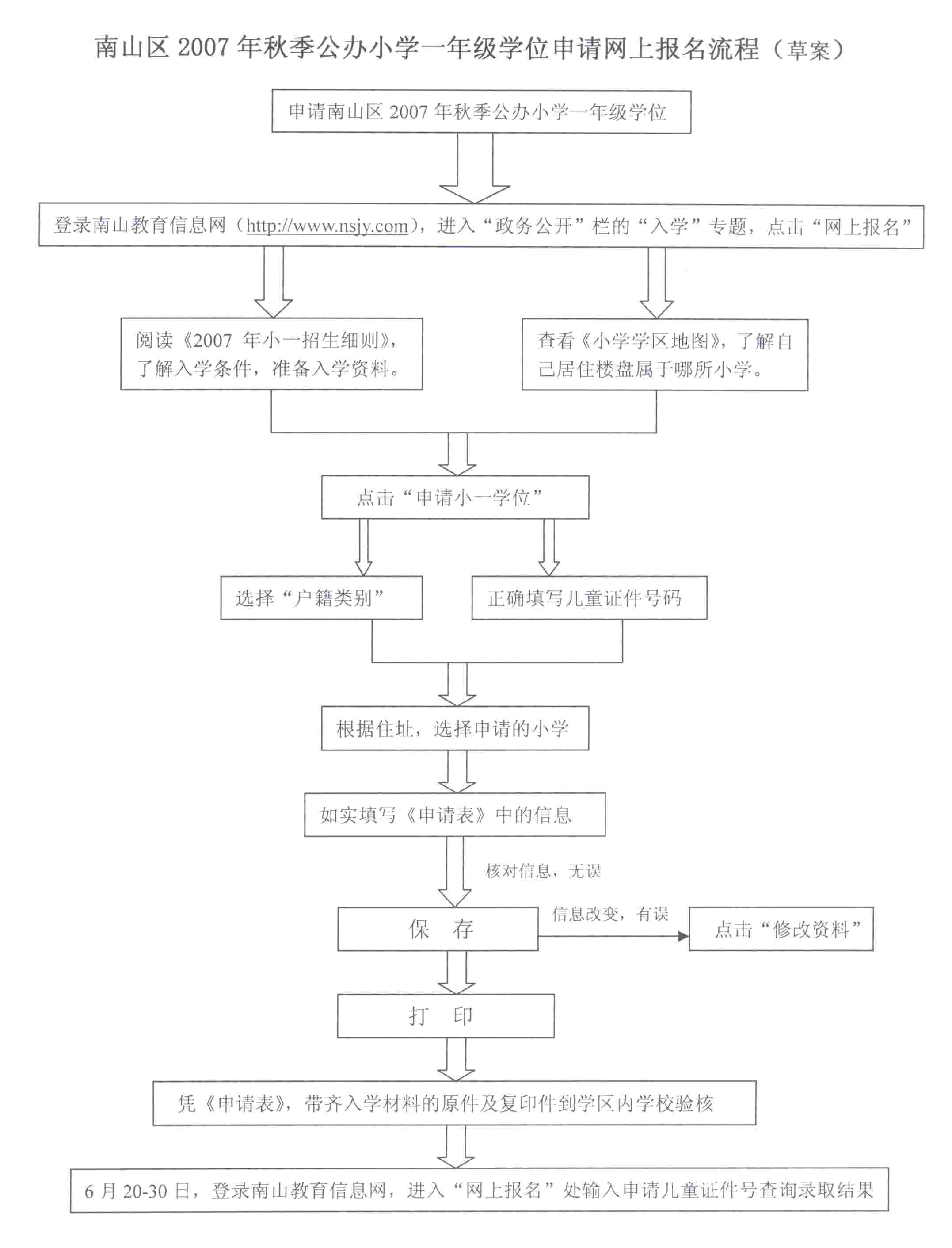 电路 电路图 电子 原理图 2154_2822 竖版 竖屏