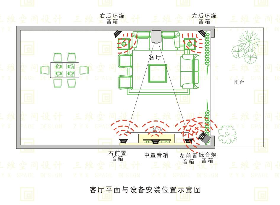 一般来说:普通住宅都是在客厅里,与电视等结合,下图客厅家庭影院