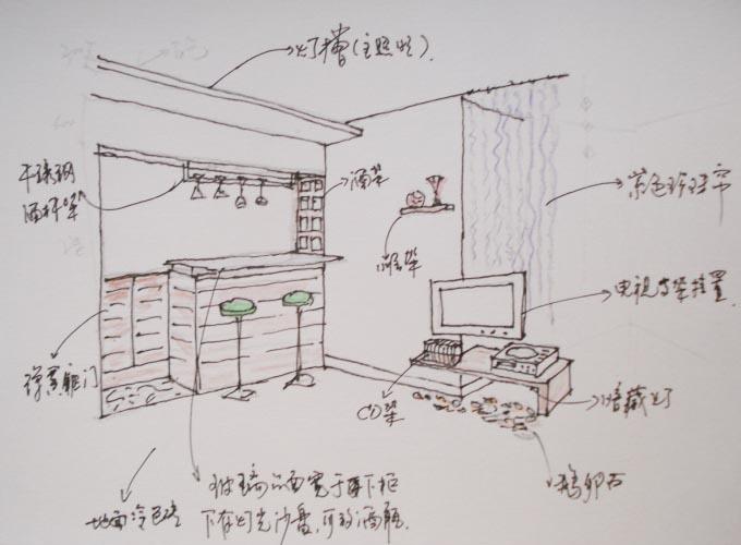 客厅重点一角之,手绘图