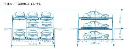 三层地坑式升降横移式停车设备